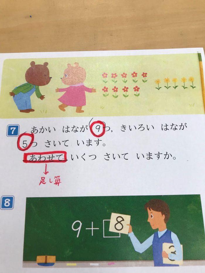 算数文章問題 考える方法を教える